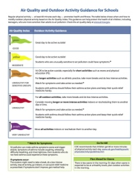 EPA Air Quality Guidelines for Schools
